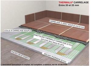 carrelage epaisseur. Black Bedroom Furniture Sets. Home Design Ideas